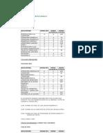 Plan de Estudios de La Carrera de Letras USAL