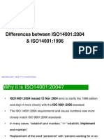 What is New in ISO14001-2004