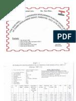 Presentation on IDP - 2012-17