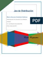 Canales de Distribucion Terminado