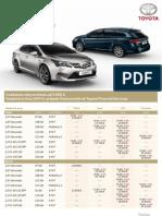 Akciový cenník Toyota Avensis 2012 platný pre Slovensko od novembra 2011