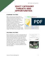 Term Report of Marketing- Axe