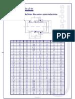 Tabela_de_Montagem