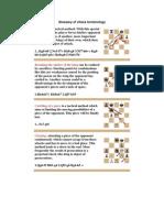 Glossary of Chess Terminology
