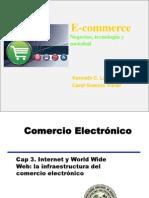 03 Infraestructura Del Comericio Electronico