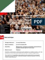Observatoire de l'opinion - Questions d'actualité - Novembre 2011