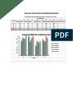 Evaluaciones 2011 Plan de Apoyo do Lenguaje Blog