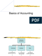 RULES of Accounting