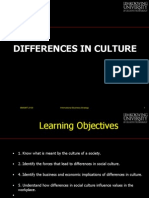 Chapter 2-Culture(1) Inter National Business