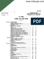 FM25-8 M14 Part A