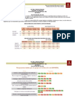 Plan de Mejora 2011
