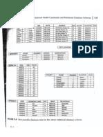 DBMS Datasheet