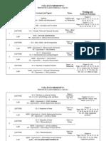 Chemistry Schedule