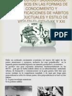 ASPECTOS PSICOLÓGICOS, CAMBIOS EN LAS FORMAS DE