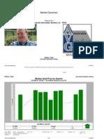 Zachary LA Fennwood Links Subdivision 2009-2011 Baton Rouge Housing Study