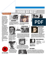 Your 10 Best