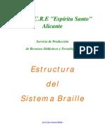 Estructura del Sistema Braille