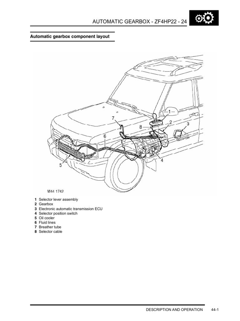 4hp22 Transmission Zf Ecu Wiring Diagram