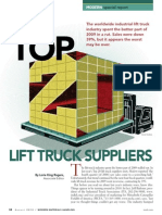 Top20 Global Lift Truck Manufacturers