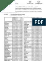Tabla materiales y uso adecuado[1]