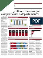 Peruanos prefieren terrenos que comprar casas o departamentos