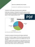 Tendencias de la Conflictividad Social en Venezuela Octubre 2011