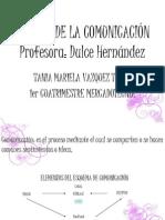 TEORIAS DE LA COMUNICACIÓN1