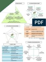 Assessment - Brand Audit - Final