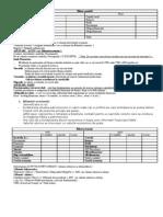 Suport Studiu de Caz Examen Aptitudini CECCAR