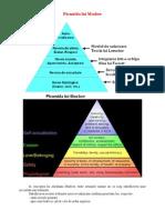 24695016-Piramida-lui-Maslow