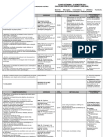 Plano Pratica Ensino1.Uab-2009
