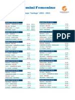 Premini femenino 2011-12