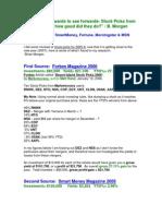 Looking Back at 2006 Stock Picks