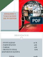 Analisis y Valuacion de Puestos..Para Subir