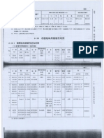 China_Steel Grade Comparison Table