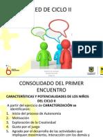 Diapositivas de La Red de Ciclo II 1 Encuentro