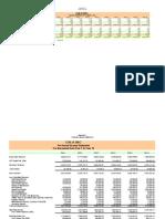 Financial Feasib3