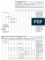 Gprs Attach Pdp Sequence Diagram