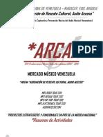 Resumen de Proyectos Oliver Fadox Hernandezz