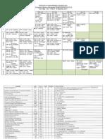 Time Table PGDM-II Term-V 13.09