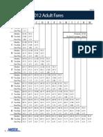2012 Metra Budget Fare Tables