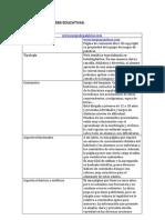 VALORACIÓN DE WEBS EDUCATIVAS