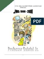 Exercícios Resolvidos de Física da UFMG de 1998-2008