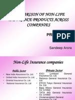 20702590-Non-Life-Insurance-Ppt