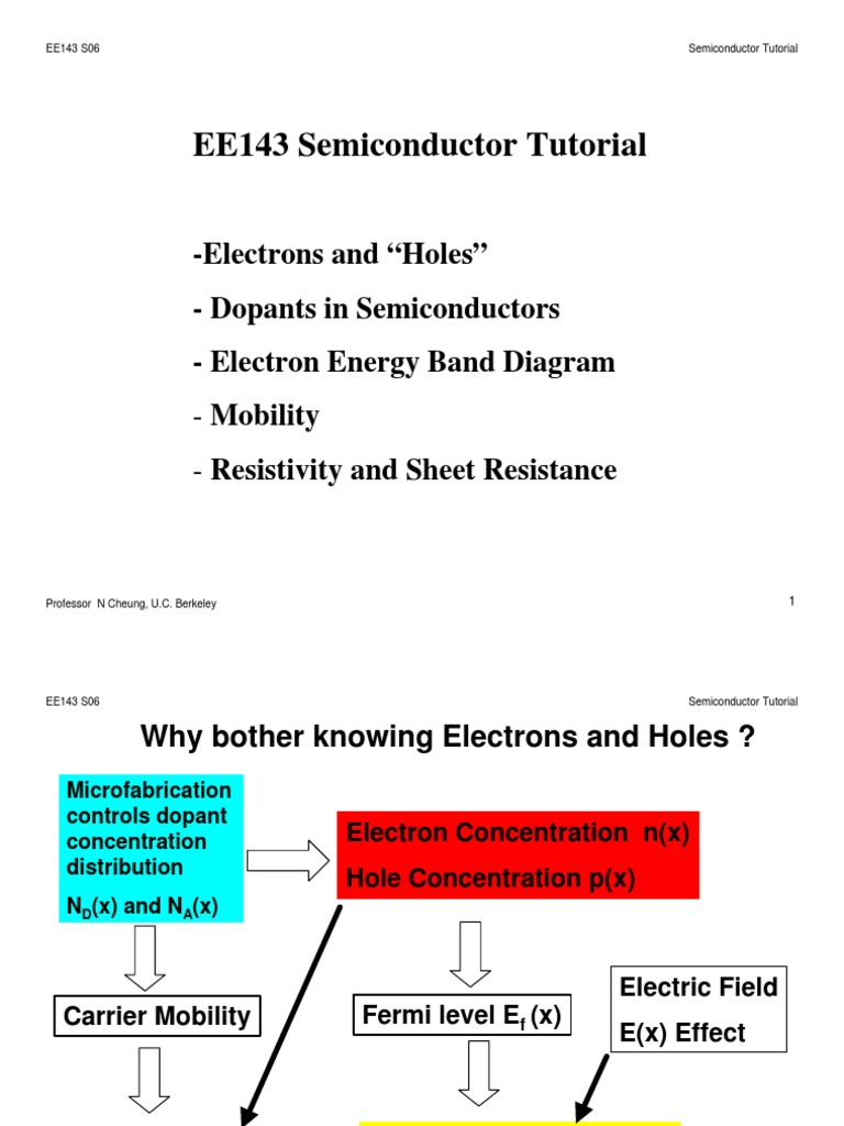 Semiconductor Tutorial
