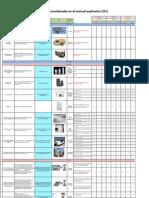 Anexo Ecotecnologias Manuall Explicativo