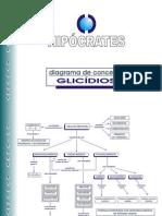 Diagrama de Conceitos_Glicídios