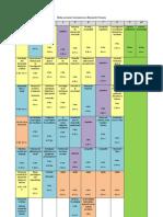 Mapa Curricular (Licenciatura en Educación Primaria) (31 de Julio de 2011)