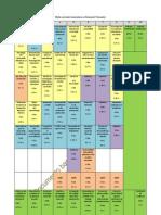 Mapa Curricular (Licenciatura en Educación Preescolar) (31 de Julio de 2011)
