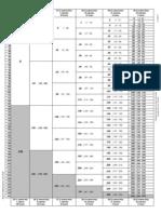 VLSM Sub Netting Chart